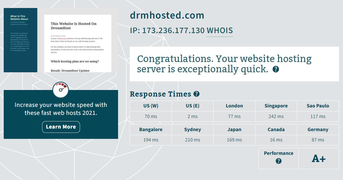 Dreamhost speed test result